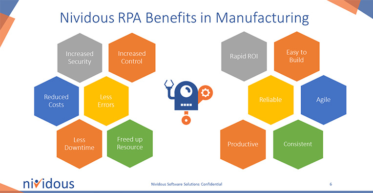 Nividous RPA benefits in manufacturing