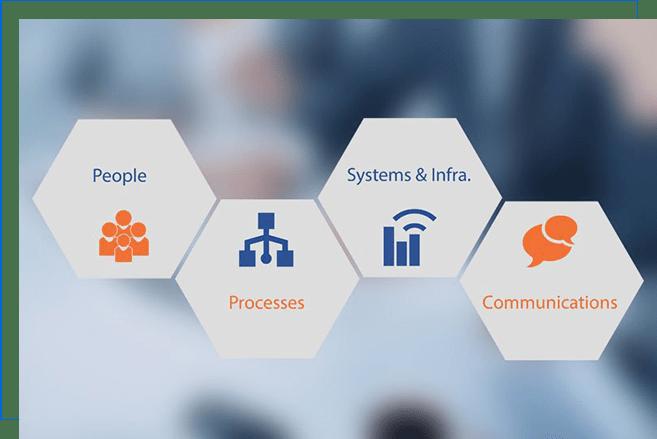 Nividous Software Development Outsourcing