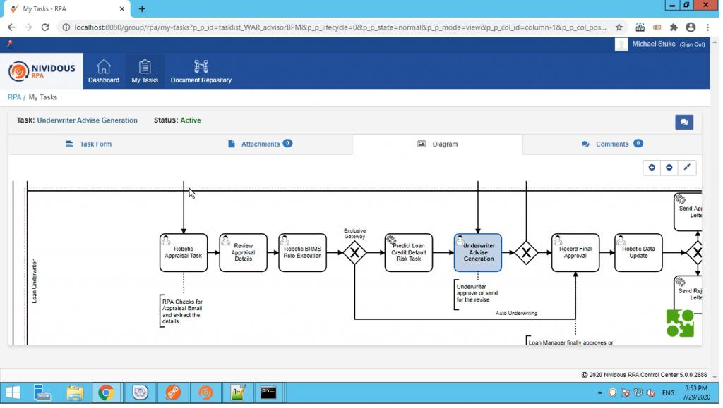 Business process automation | Nividous